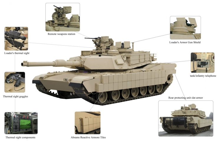 m1 abrams the whispering death part 2 armored warfare World's Most Powerful Telescope the evolution of the abrams is also ongoing one of the current most advanced versions is the m1a2 sep v2 featuring very advanced armor elements amongst
